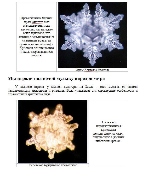 Эмото Масару кристаллы